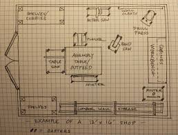wood workshop layout images 12 x 16 wood shop layout google search work shop plans