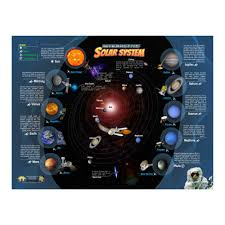 science u0026 nature space u0026 astronomy buy online at fat brain toys