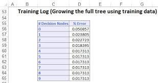 single tree exle solver