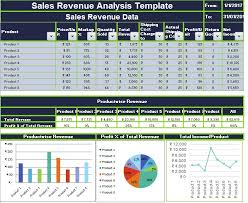 sales analysis report template sales revenue analysis excel template exceldatapro