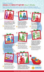 adopt a family children s foundation