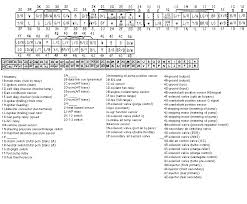 93 fd3s ecu body plug wiring diagram within rx7club com mazda
