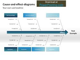 powerpoint fishbone diagram