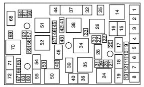 pontiac solstice 2009 u2013 fuse box diagram auto genius