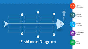 Template For Fishbone Diagram by Fishbone Diagram Editable Powerpoint Template Youtube