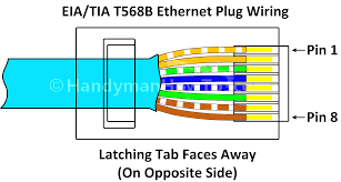 cat5 connector wiring diagram and free printable poe ethernet