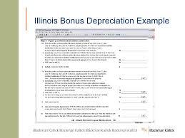 Ads Depreciation Table Navigating The Depreciation Maze