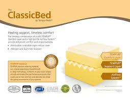 the classicbed by tempur pedic mattresses