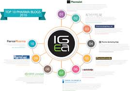 top 10 pharma blogs 2016 igeahub com