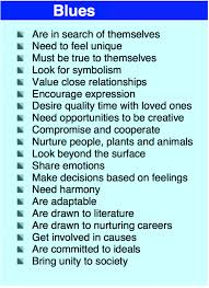 true colors personality test what color are you