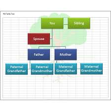 a family tree with the help of these free templates for microsoft office