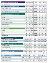 casket dimensions pages