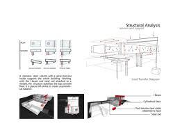 Floor Plan Spiral Staircase Revisiting Prededence