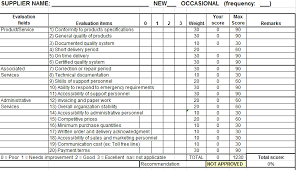 Vendor Management Excel Template 11 Supplier Scorecard Templates Free Sle Exle Format