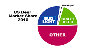 how many carbs in bud light beer low calorie beer more choices than ever but be careful mad hops