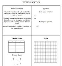graphing linear systems partner paper 8th grade math pinterest