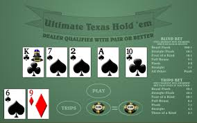 Texas Holdem Table by Ultimate Texas Hold U0027em Wizard Of Odds