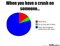 I Have A Crush On You Meme - when you have a crush on someone by wizardgirl1000 meme center