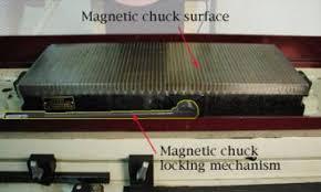 magnetic table for surface grinder grinding 4 surface grinder