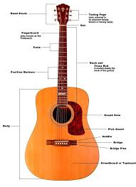 390 best guitar lessons images on pinterest guitar lessons