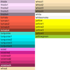 Shades Of Red Color Chart by Named Colors