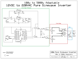 adaptable 12vdc 220vac pure sinewave inverter