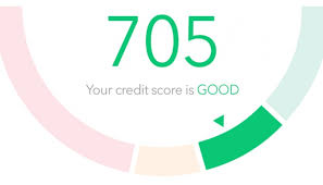 How To Get Free Credit Score Without Signing Up by Mint Credit Score Free Credit Score