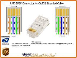 rj45 socket wiring diagram dolgular com
