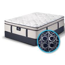 Sleep Number Bed On Sale Mattresses U0026 Accessories U2013 Sears