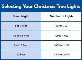 how many lights for a 7ft tree how many lights for a 7 foot tree national tree company foot fir