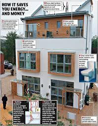small eco friendly house plans eco friendly small house plans lowes paint colors interior check