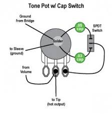 bass tone caps from the top seymour duncan
