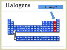 Group 7 Periodic Table Displacement Of Halogens Ppt Video Online Download