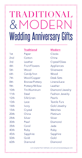 wedding gift by year wedding anniversary gifts wedding anniversary gifts anniversary