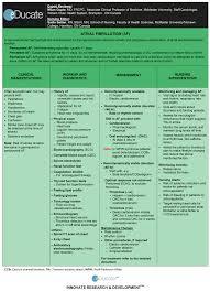 educate atrial fibrillation