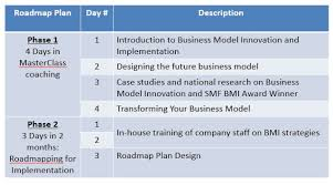 bmi masterclass u2013 business model innovation centre