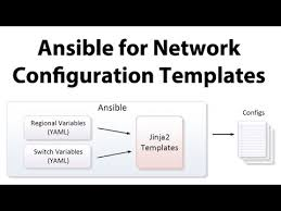 ansible for network configuration templates youtube