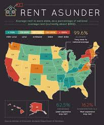 Average Rent By State 83 Best Data Chart Humour Images On Pinterest Data