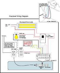 wiring a room diagram