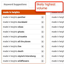seo 7 lessons in brand optimization for 2015 moz