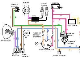 harley wiring diagrams carlplant