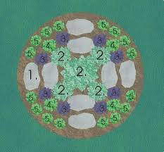 19 best herb garden plans images on pinterest herbs garden herb