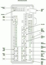 fuse box manual chrysler c fuse box diagram fuse box diagram for