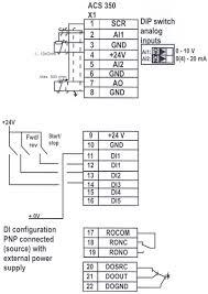joliet technologies u2013 abb acs350 general machinery drives