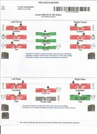 lexus is300 year changes alignment issues lexus is forum