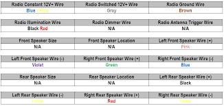 electrical wiring 2003 toyota land cruiser car stereo wiring