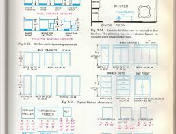 kitchen cabinets hardware placement family handles for kitchen cabinets and drawers tags cabinet