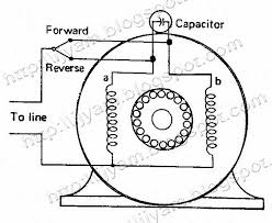 100 single phase motor two capacitor wiring diagram best