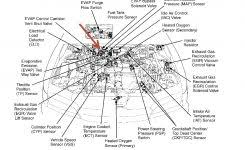 buick engine diagrams buick engine diagram buick wiring diagrams