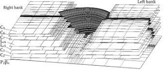 optimization design of foundation excavation for xiluodu super